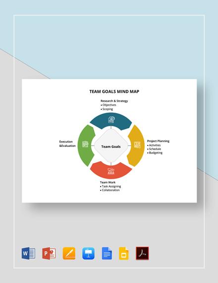 Team Goals Mind Map Template