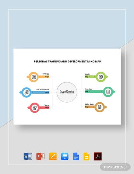 Personal Training and Development Mind Map Template