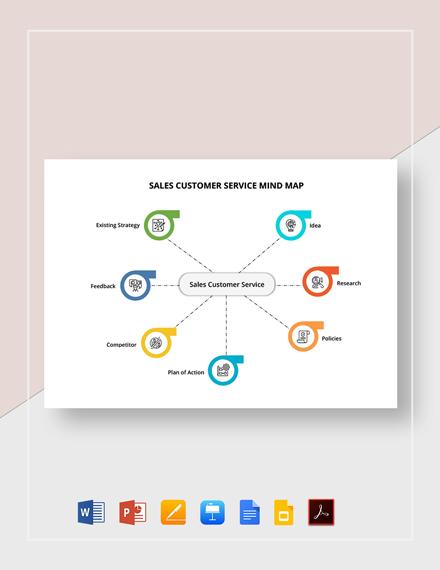Sales Customer Service Mind Map Template