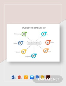 Sales Customer Service Mind Map Template