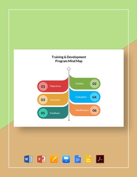 Training & Development Program Mind Map Template