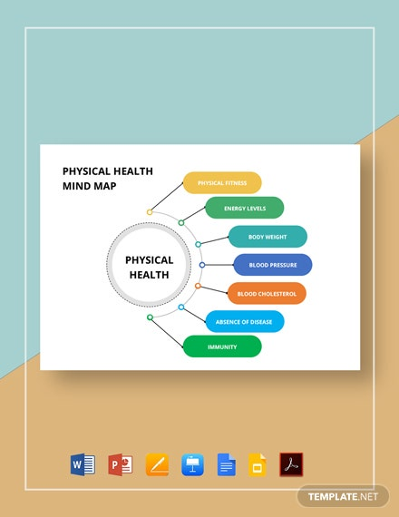 Physical Health Mind Map Template