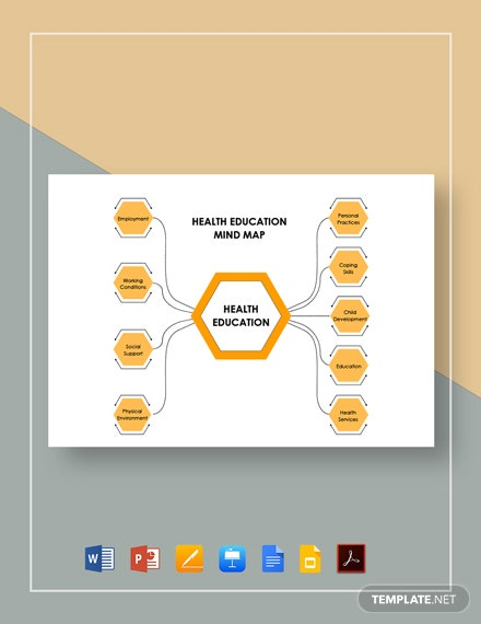 Health Education Mind Map Template