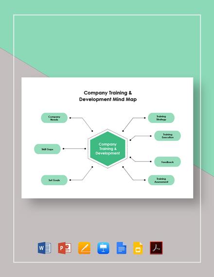 Company Training & Development Mind Map Template
