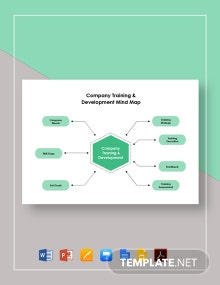 Company Training & Development Mind Map Template