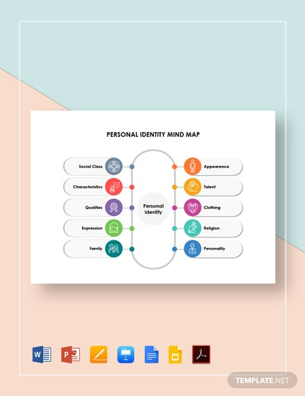 Personal Identity Mind Map Template