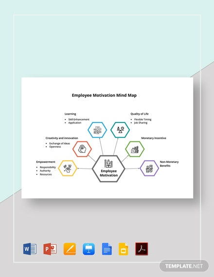 Employee Motivation Mind Map Template