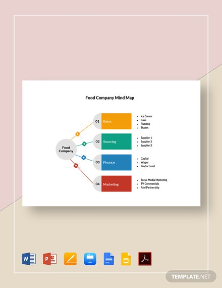 Food Company Mind Map Template