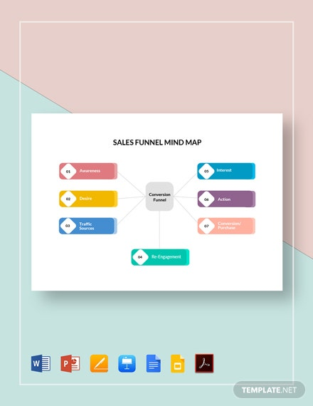 Sales Funnel Mind Map Template