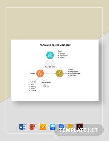 Food and Drinks Mind Map Template