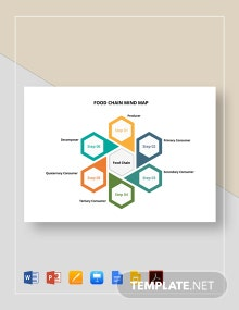 Food Chain Mind Map Template