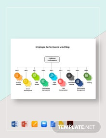 Employee Performance Mind Map Template