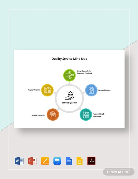 Quality Service Mind Map Template