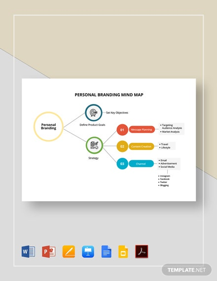 Personal Branding Mind Map Template