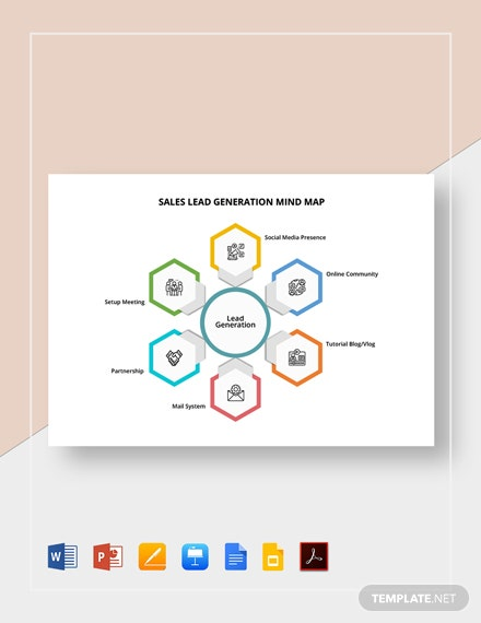 Sales Lead Generation Mind Map Template