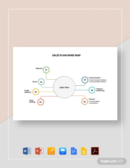 Sales plan Mind Map Template