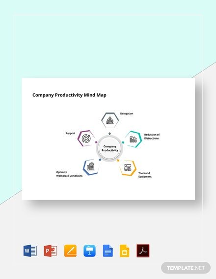 Company Productivity Mind Map Template