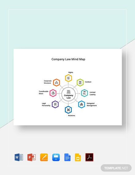 Company Law Mind Map Template