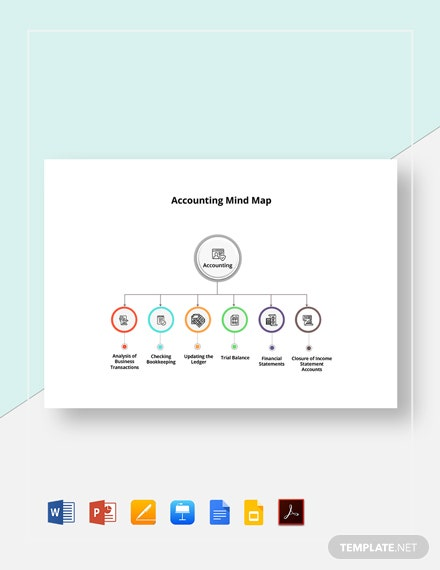 Company Accounting Mind Map Template