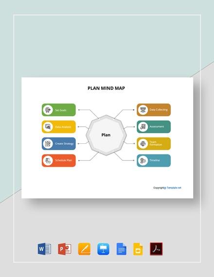 Free Sample Plan Mind Map