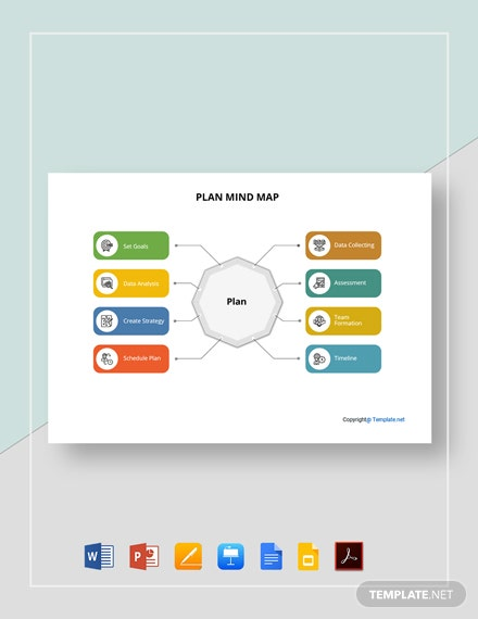 Free Sample Plan Mind Map Template