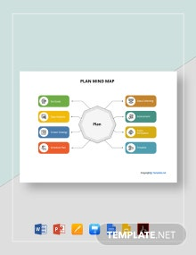 Free Sample Plan Mind Map Template