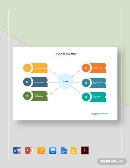 Free Simple Plan Mind Map Template