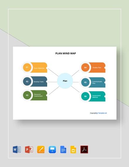 Free Simple Plan Mind Map
