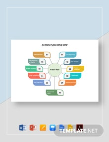 Action Plan Mind Map Template