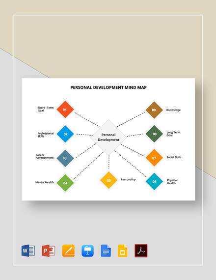 Personal Development Plan Mind Map Template