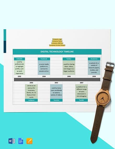 Digital Technology Timeline Template