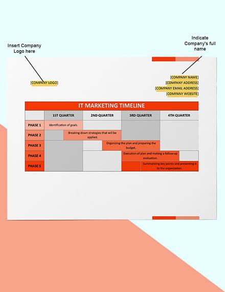 IT Marketing Timeline Editable