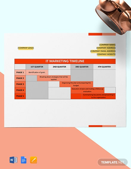 IT Marketing Timeline Format