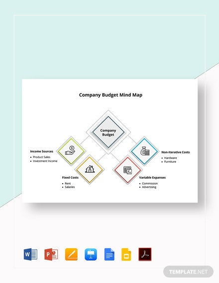 Company Budget Mind Map Template