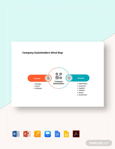 Company Stakeholders Mind Map Template