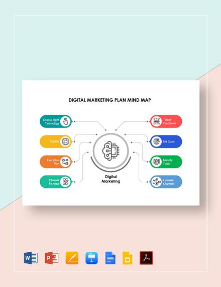 Digital Marketing Plan Mind Map Template