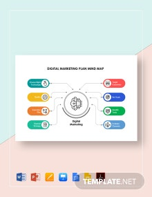 Digital Marketing Plan Mind Map Template
