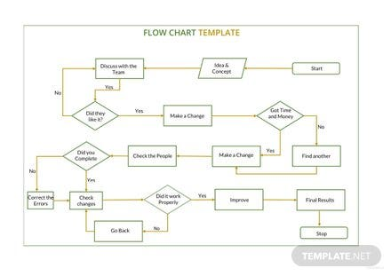 Sample Flow Chart Template Download 113 Charts In Word Excel
