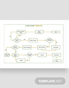 Sample Flow Chart Template