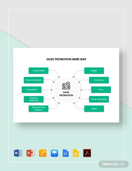 Sales Promotion Mind Map Template