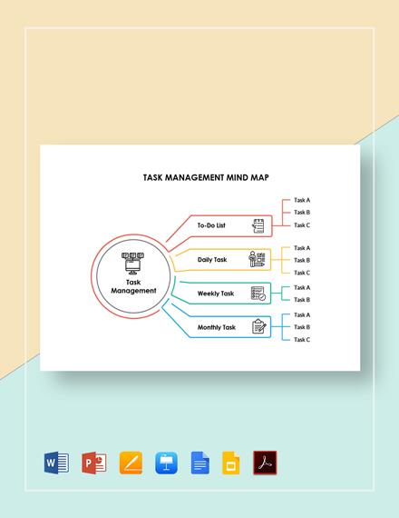 Task Management Mind Map Template