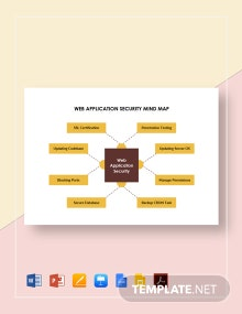 Web Application Security Mind Map Template