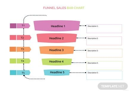 Funnel Sales Bar Chart Template