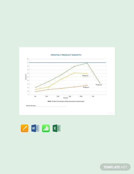 Free Monthly Product Growth Chart Template