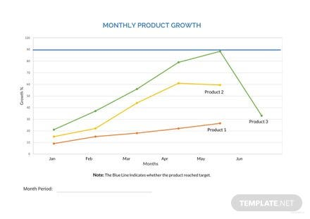Monthly Product Growth Chart Template