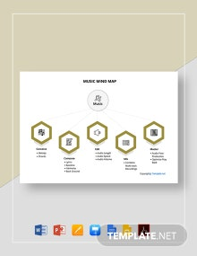 Free Sample Music Mind Map Template