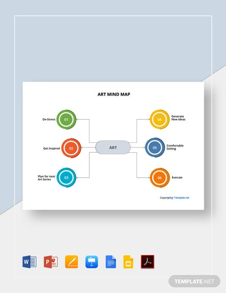 Free  Simple Art Mind Map Template