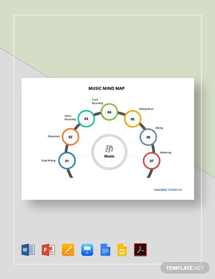 Free Simple Music Mind Map Template