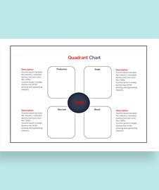 Quadrant Chart Template