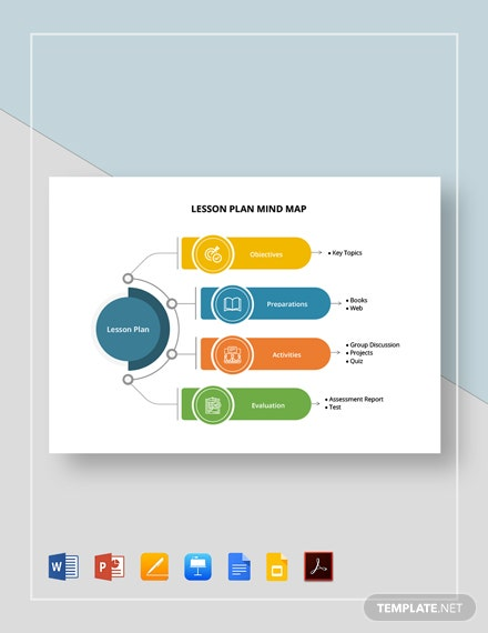 Lesson Plan Mind Map Template